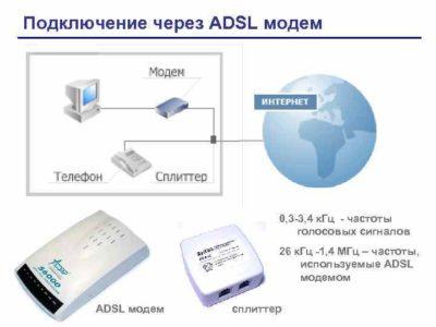 как подключить интернет к компьютеру через телефон