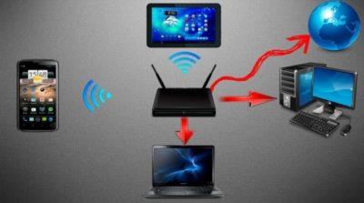 как подключить вай фай на ноутбуке