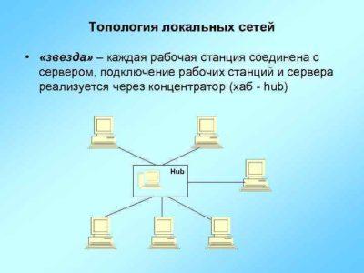 как создать локальную сеть между двумя компьютерами